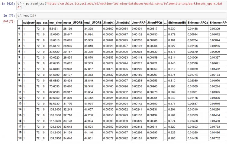 Dataset for determining the presence of Parkinson's disease