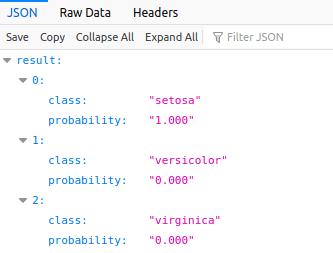 Сериализованный ответ в формате JSON