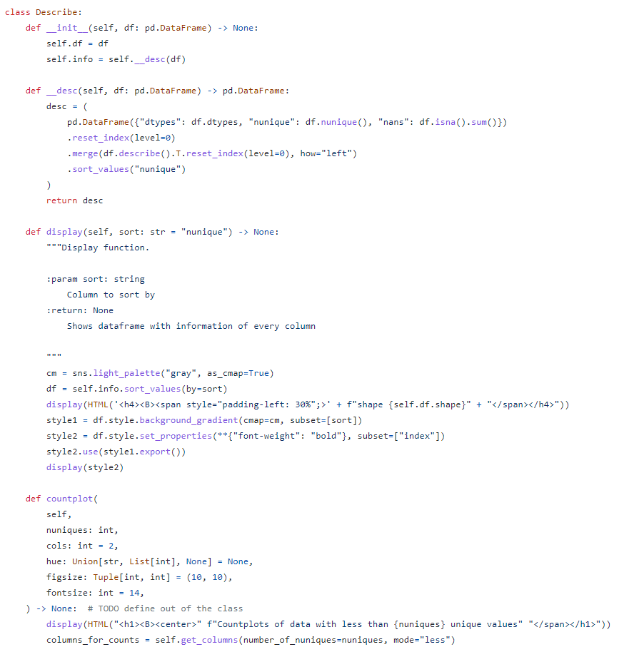 Python code after black