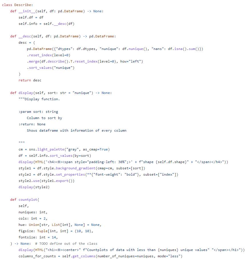 Код после применения black
